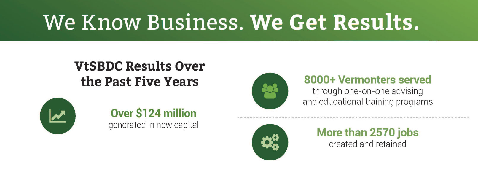 Vermont Small Business Development Center