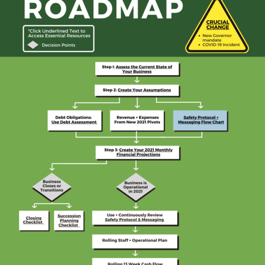 New Year, New Digital Tool: VtSBDC paves the way with 2021 COVID-19 Roadmap